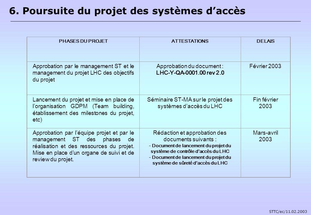 6. Poursuite du projet des systèmes d'accès