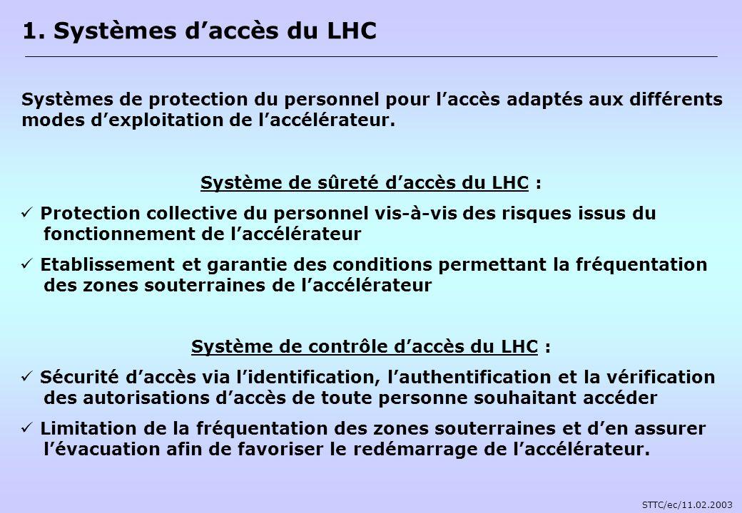 1. Systèmes d'accès du LHC