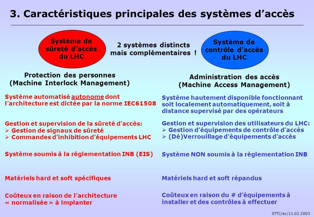 3. Caractéristiques principales des systèmes d'accès