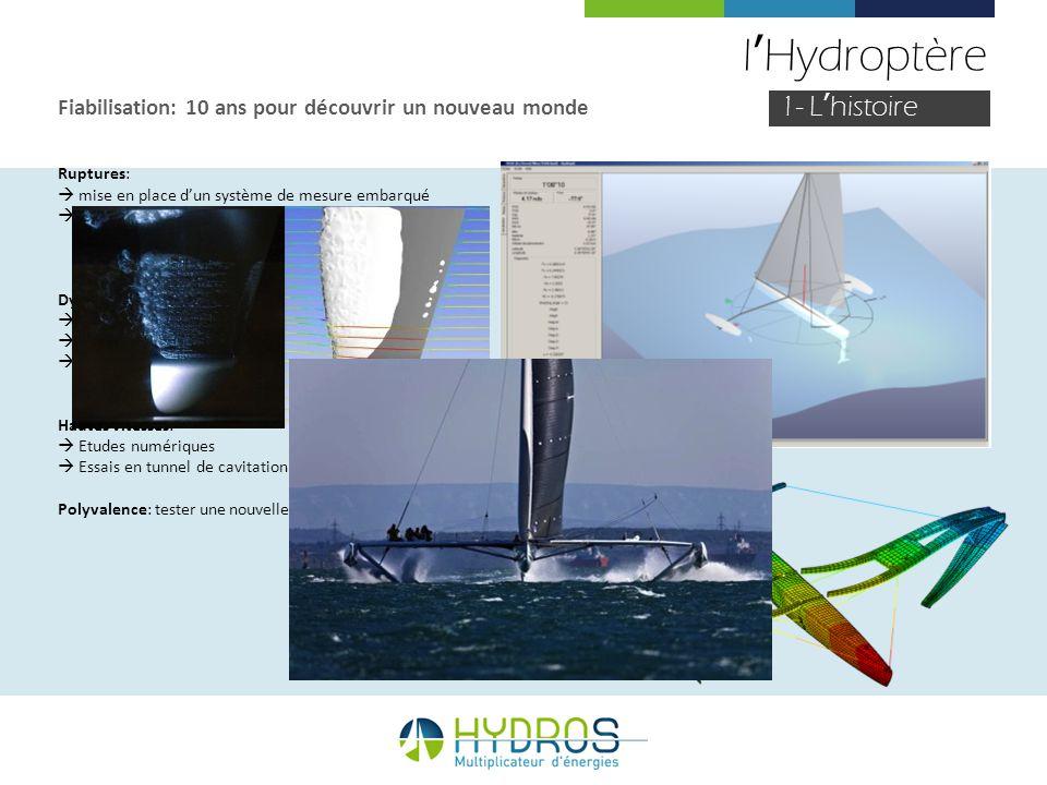 l'Hydroptère 1- L'histoire