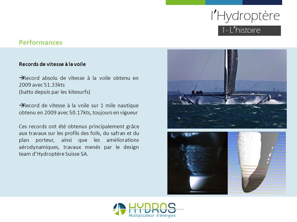 l'Hydroptère 1- L'histoire Performances Records de vitesse à la voile
