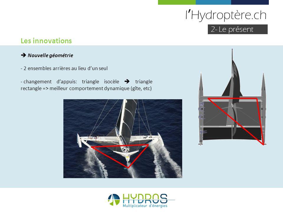 l'Hydroptère.ch 2- Le présent Les innovations  Nouvelle géométrie
