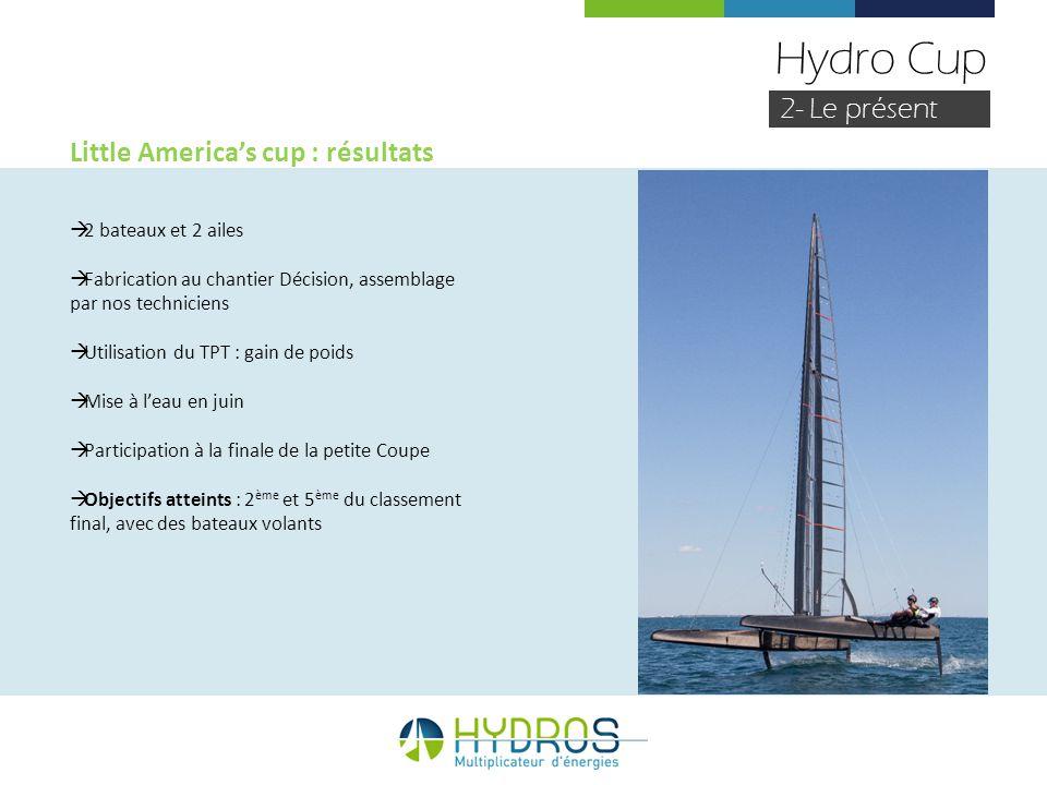 Hydro Cup 2- Le présent Little America's cup : résultats