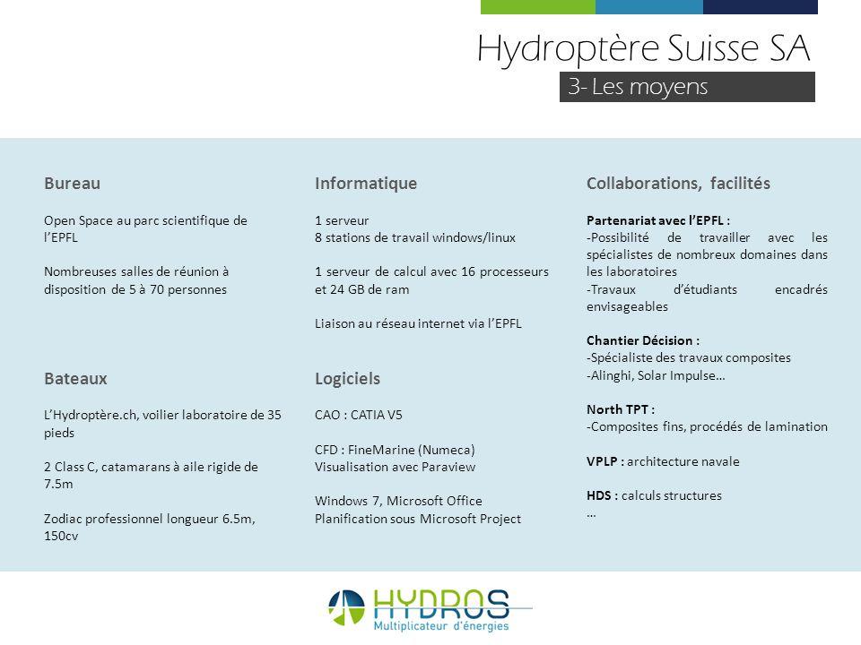 Hydroptère Suisse SA 3- Les moyens Bureau Bateaux Informatique