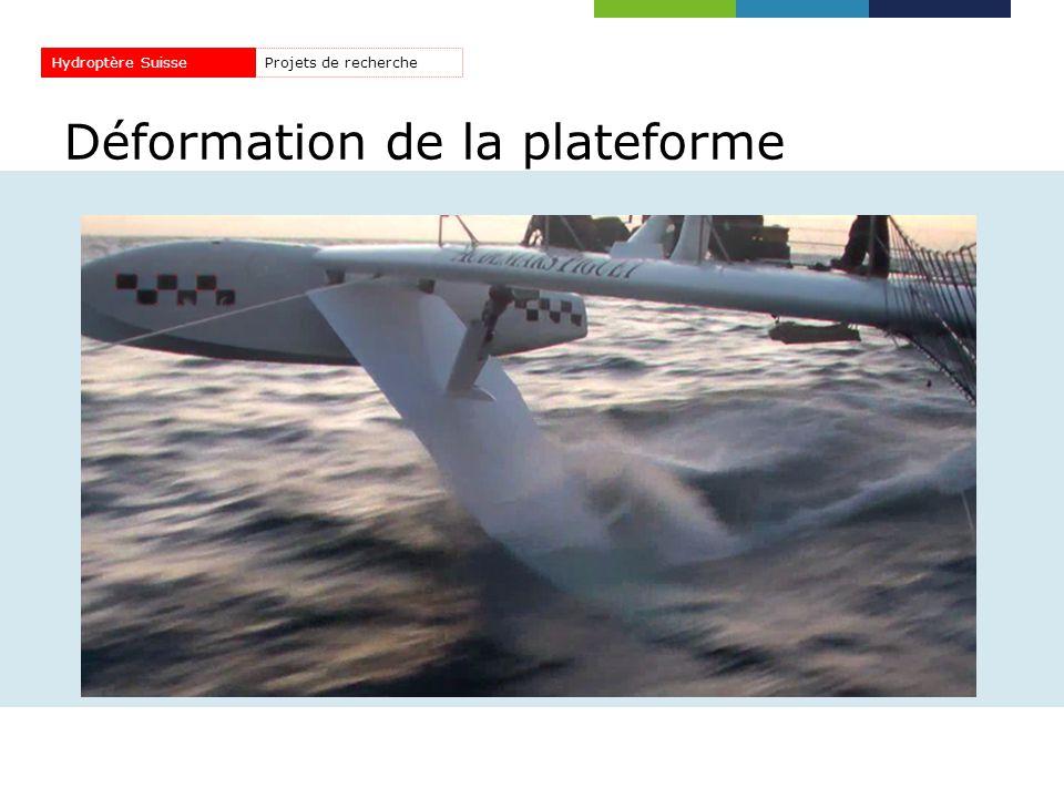 Déformation de la plateforme