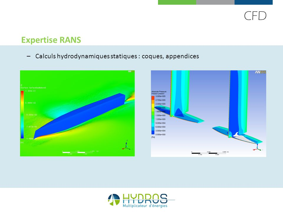 CFD Expertise RANS Calculs hydrodynamiques statiques : coques, appendices 56