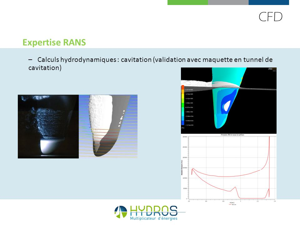 CFD Expertise RANS. Calculs hydrodynamiques : cavitation (validation avec maquette en tunnel de cavitation)