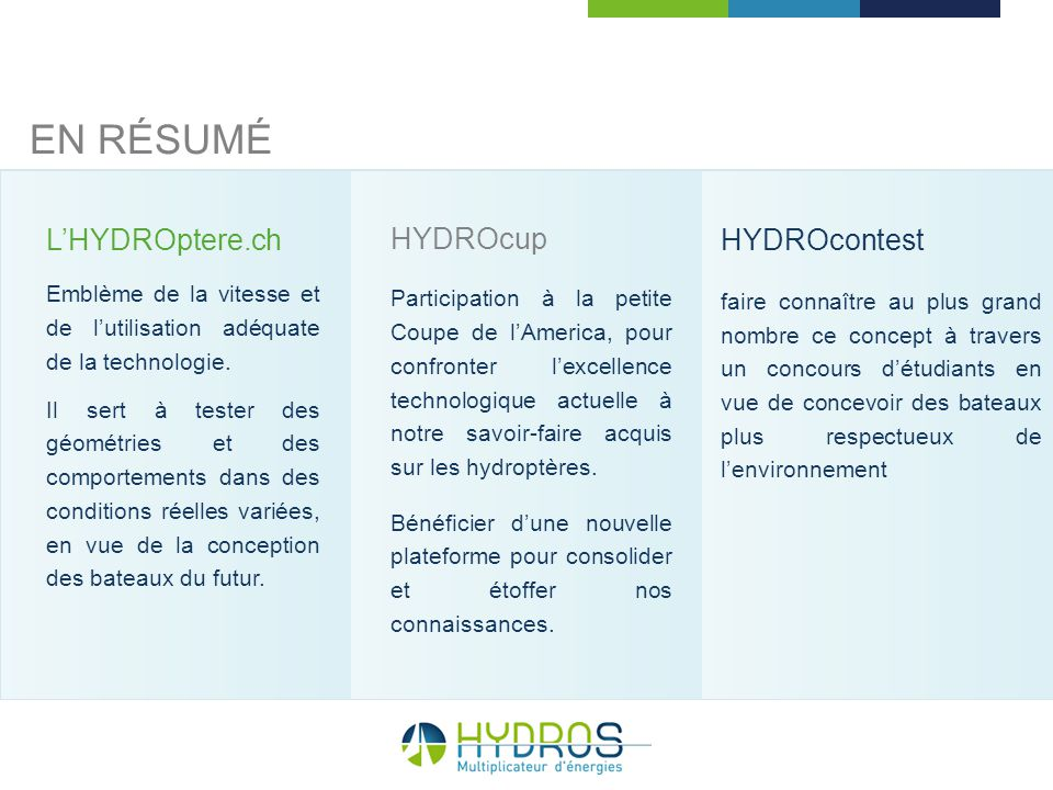 EN RÉSUMÉ L'HYDROptere.ch HYDROcup HYDROcontest