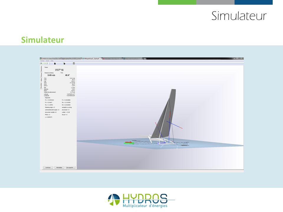 Simulateur Simulateur 61