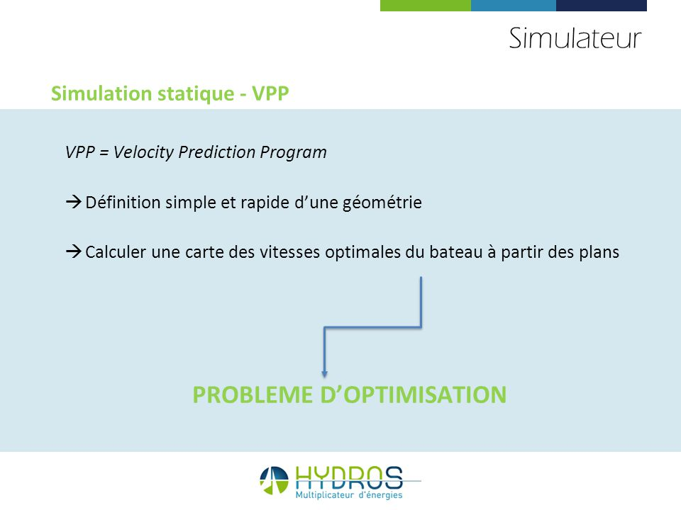 PROBLEME D'OPTIMISATION