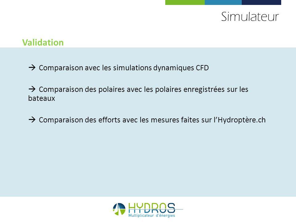 Simulateur Validation Comparaison avec les simulations dynamiques CFD