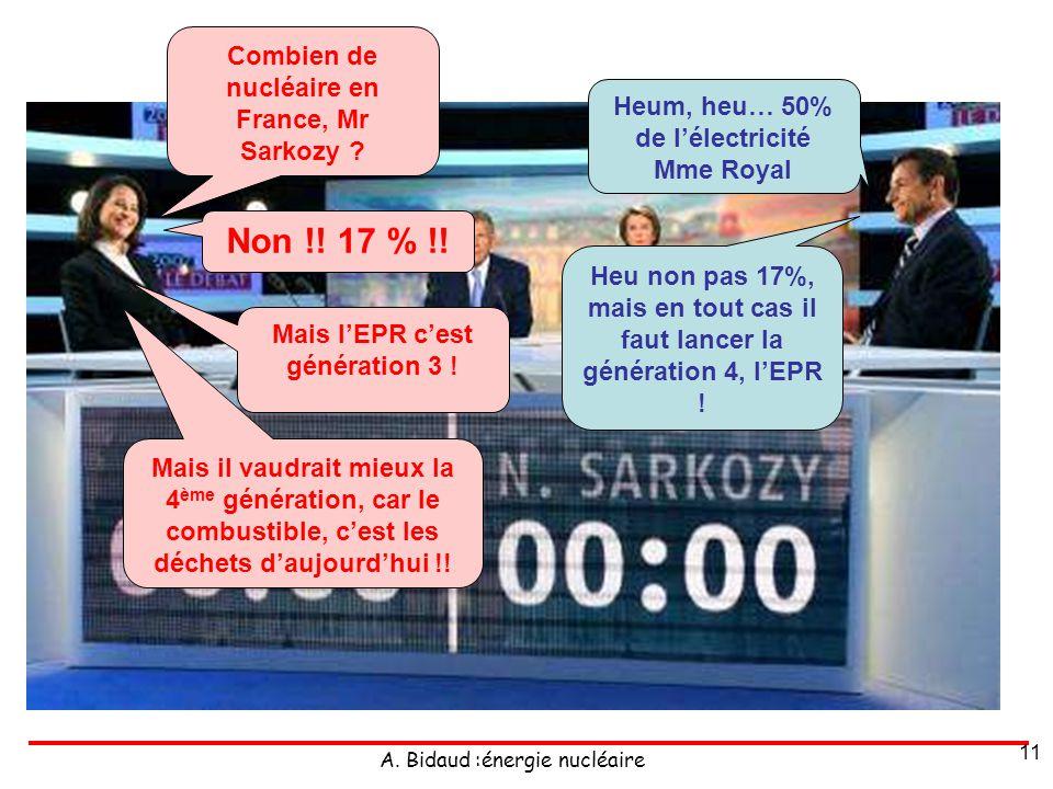Non !! 17 % !! Combien de nucléaire en France, Mr Sarkozy