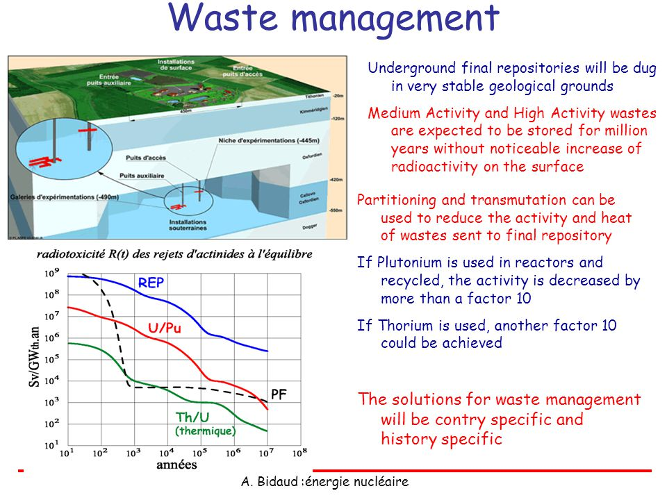 Waste management Underground final repositories will be dug in very stable geological grounds.