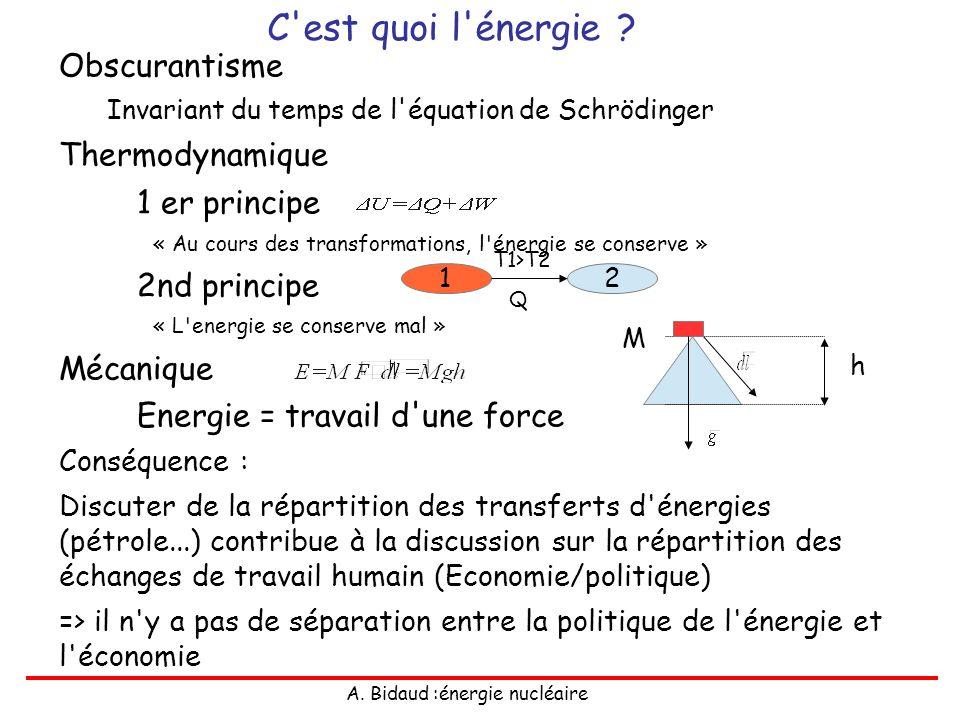 C est quoi l énergie Obscurantisme Thermodynamique 1 er principe