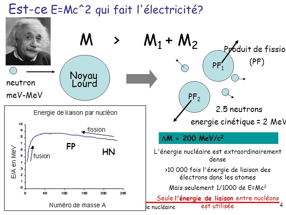 M > M1 + M2 Noyau Lourd Est-ce E=Mc^2 qui fait l électricité