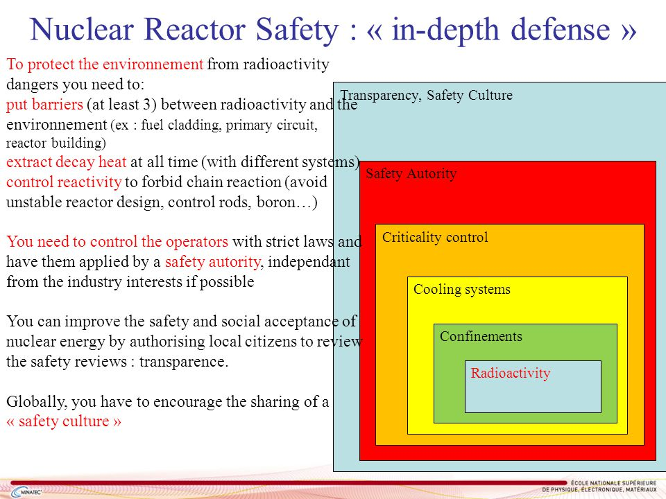 Nuclear Reactor Safety : « in-depth defense »