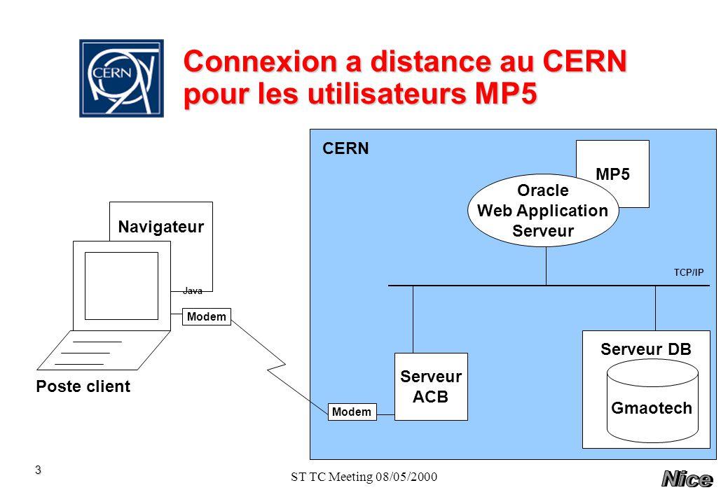 Connexion a distance au CERN pour les utilisateurs MP5