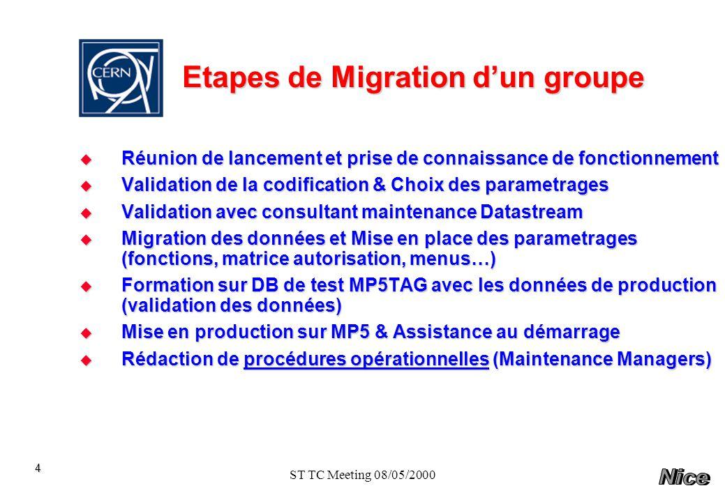 Etapes de Migration d'un groupe