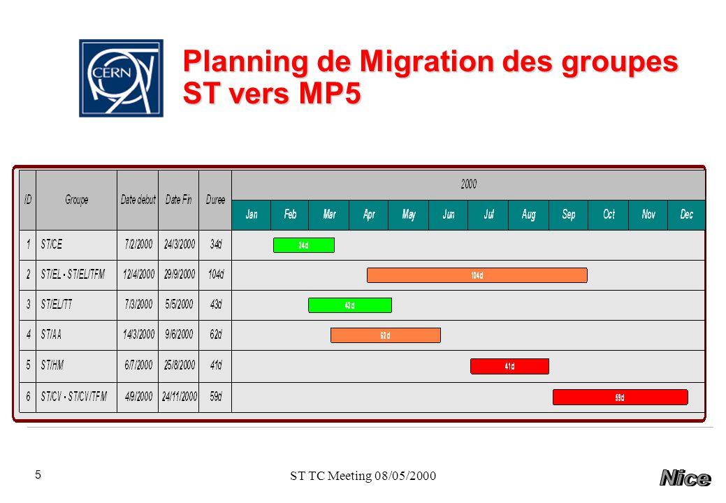 Planning de Migration des groupes ST vers MP5
