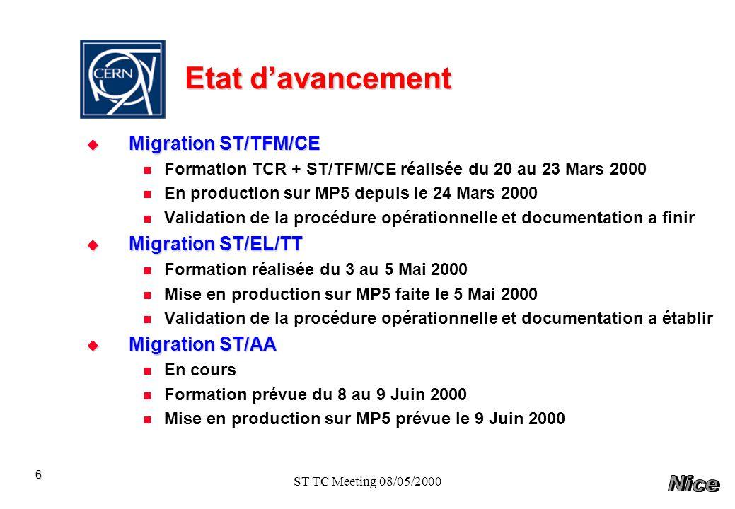 Etat d'avancement Migration ST/TFM/CE Migration ST/EL/TT