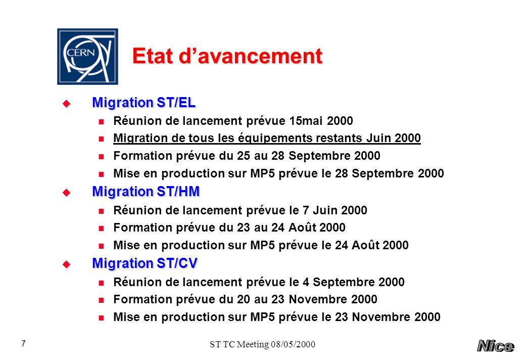 Etat d'avancement Migration ST/EL Migration ST/HM Migration ST/CV
