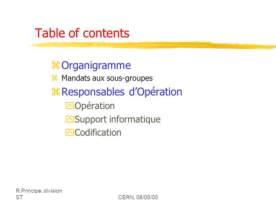 Table of contents Organigramme Responsables d'Opération Opération