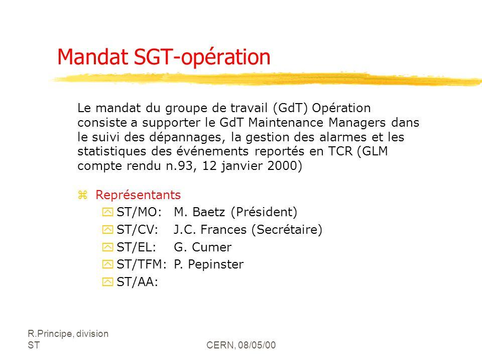 Mandat SGT-opération Le mandat du groupe de travail (GdT) Opération