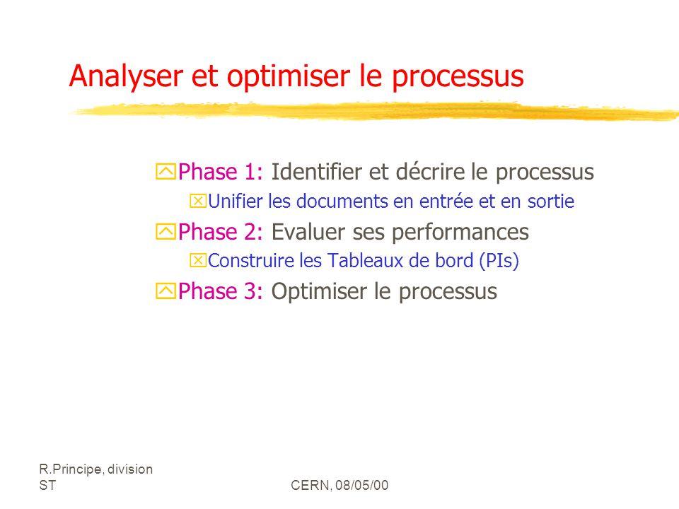 Analyser et optimiser le processus