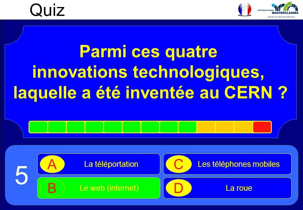 innovations technologiques, laquelle a été inventée au CERN