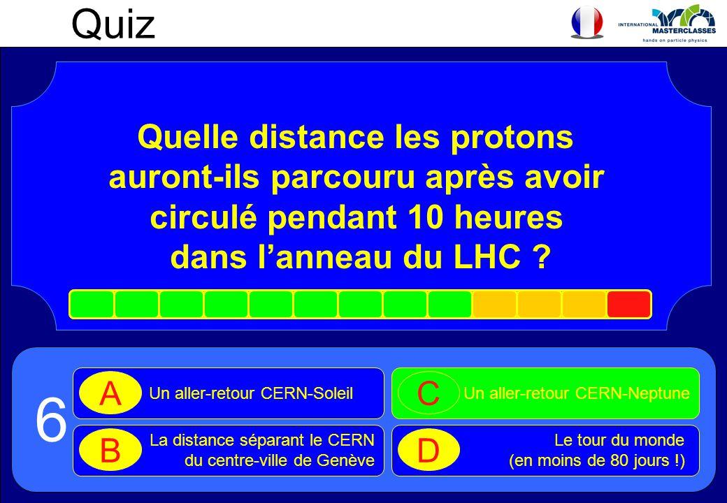 6 Quiz Quelle distance les protons auront-ils parcouru après avoir