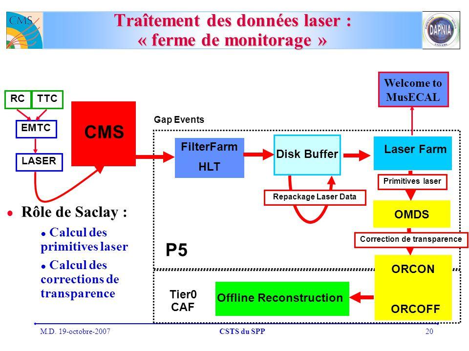 Traîtement des données laser : « ferme de monitorage »