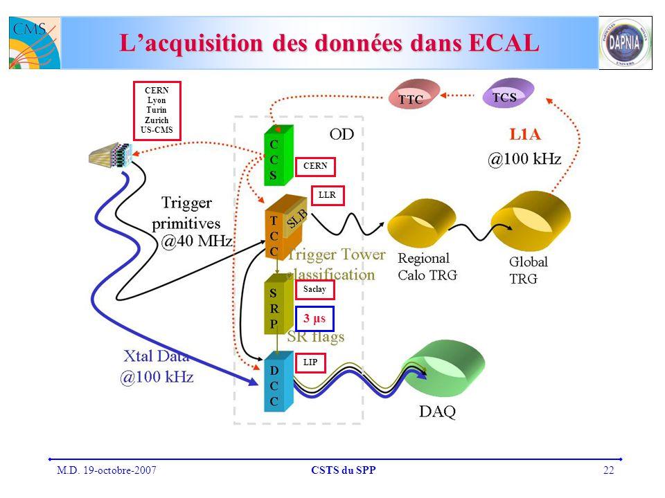 L'acquisition des données dans ECAL