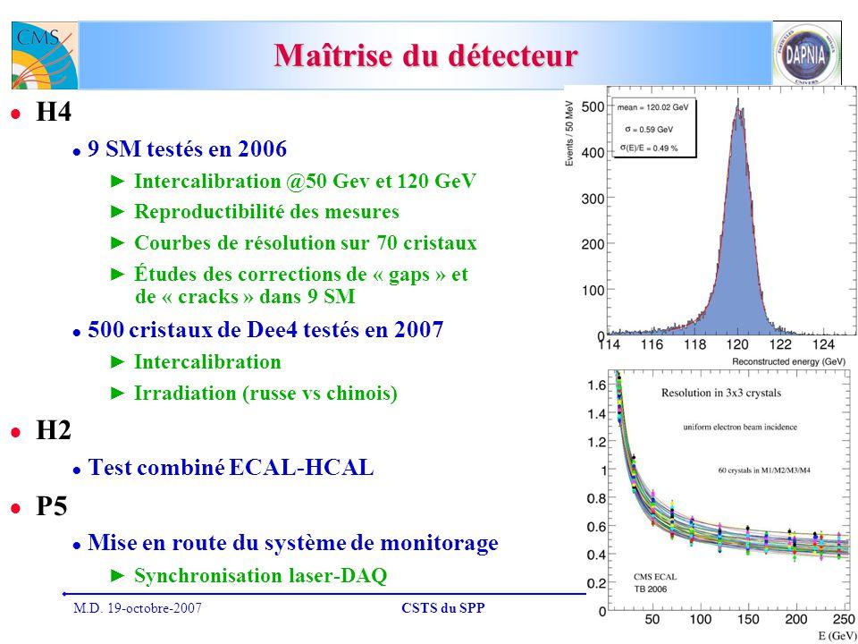 Maîtrise du détecteur H4 H2 P5 9 SM testés en 2006