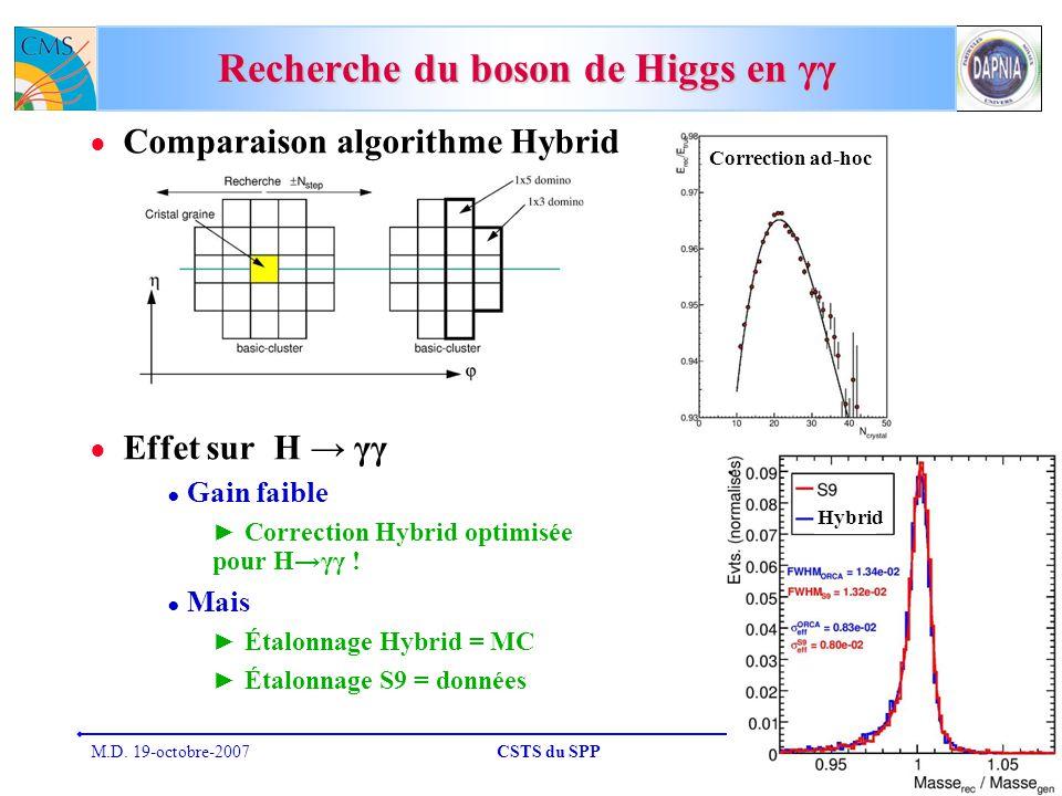 Recherche du boson de Higgs en γγ