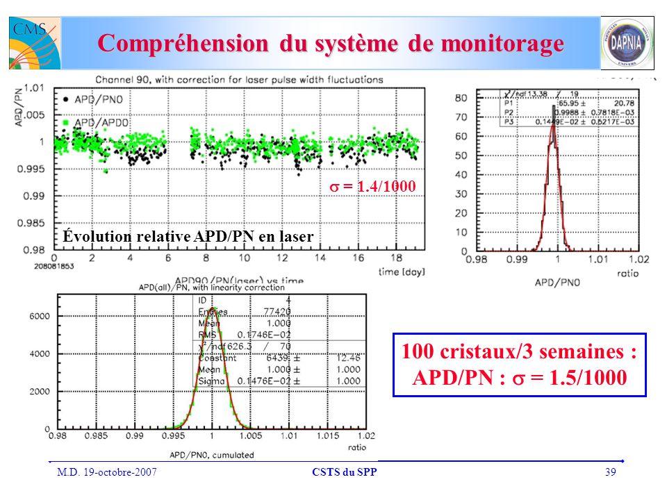 Compréhension du système de monitorage