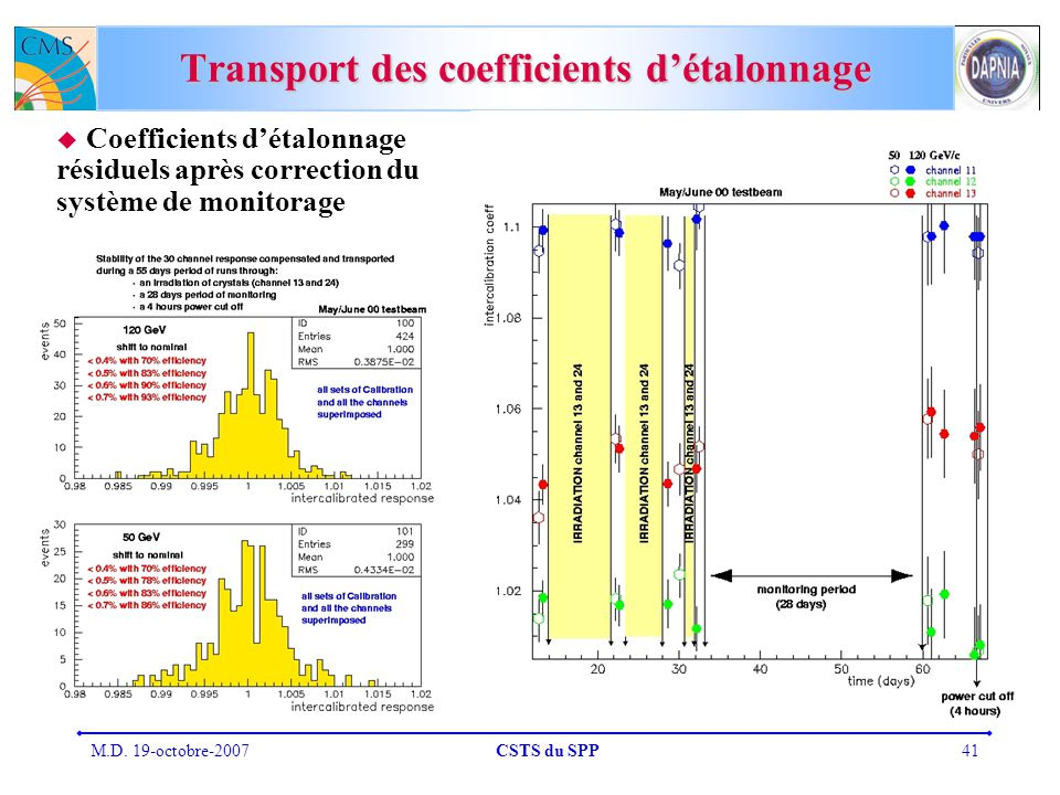 Transport des coefficients d'étalonnage