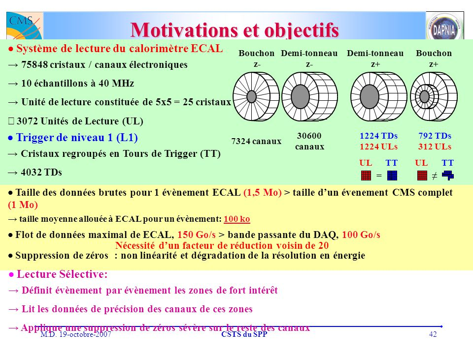 Motivations et objectifs