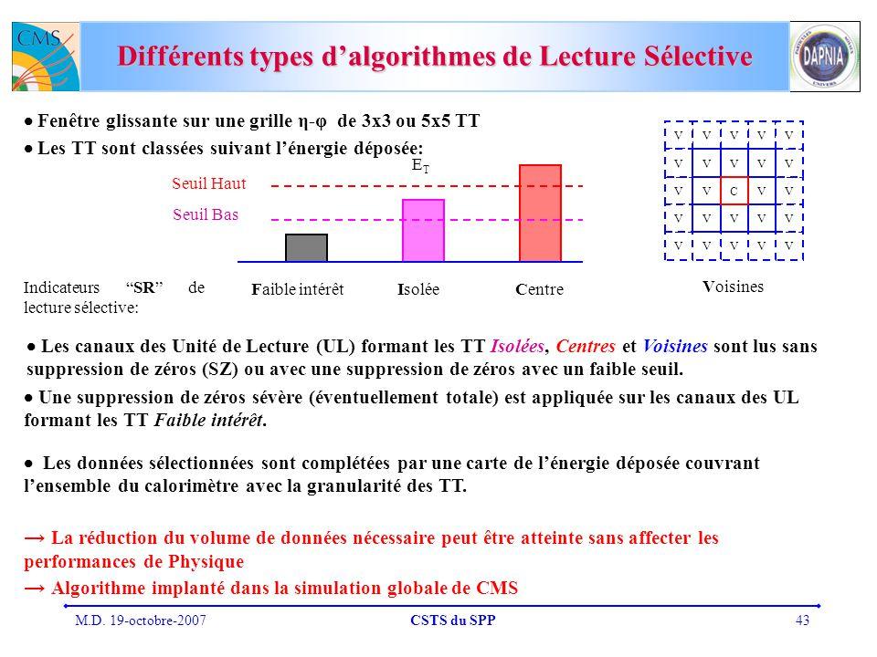 Différents types d'algorithmes de Lecture Sélective