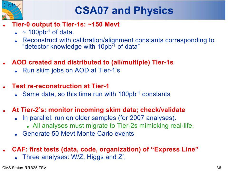 M.D. 19-octobre-2007 CSTS du SPP
