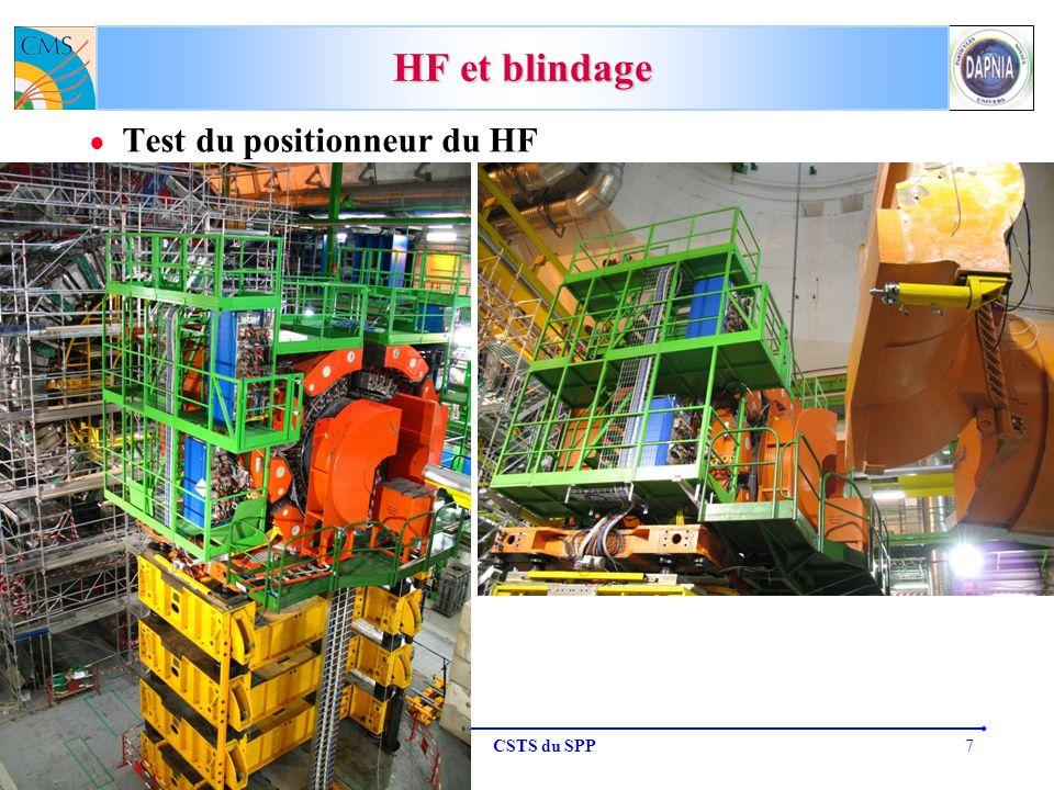 HF et blindage Test du positionneur du HF M.D. 19-octobre-2007