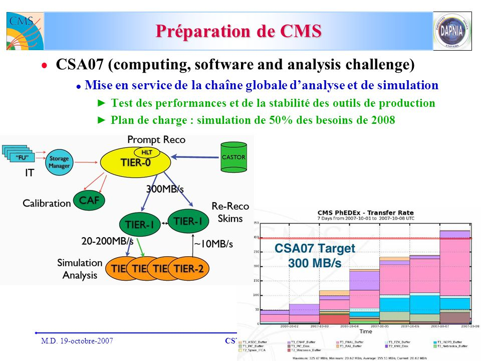 Préparation de CMS CSA07 (computing, software and analysis challenge)