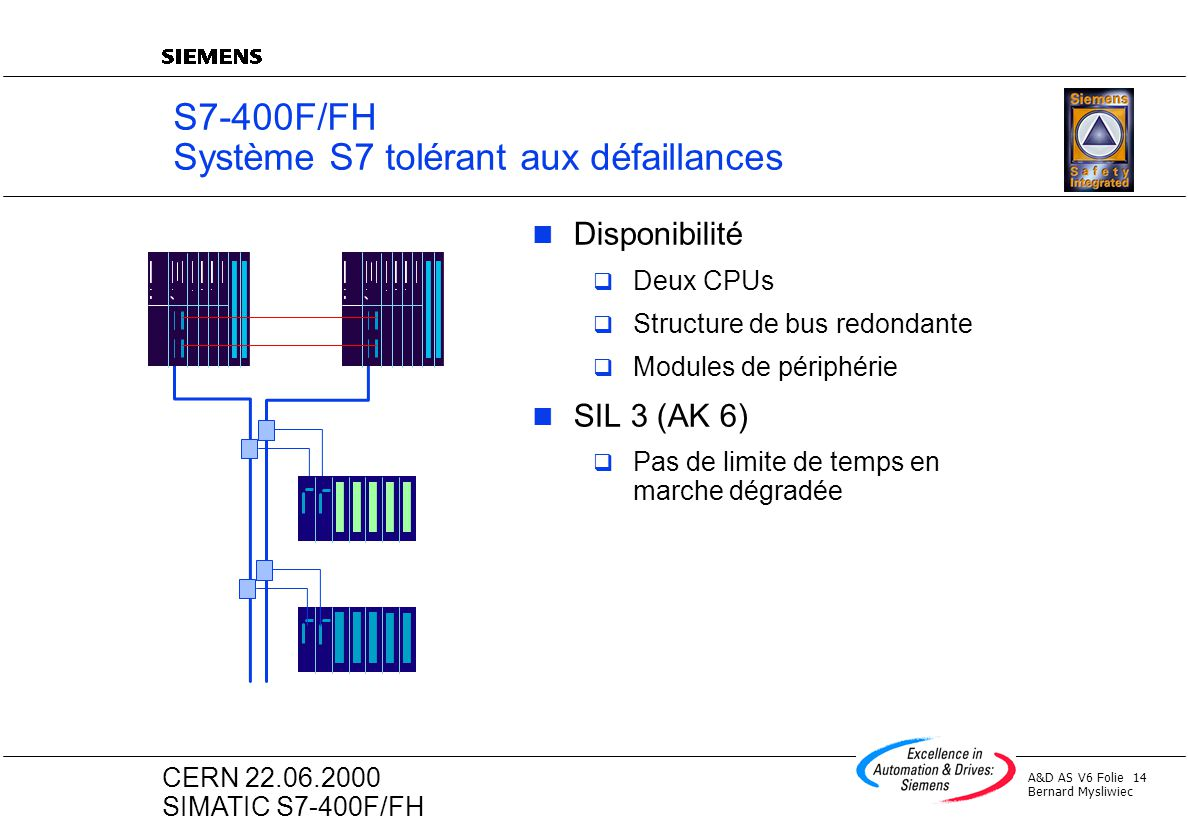 S7-400F/FH Système S7 tolérant aux défaillances