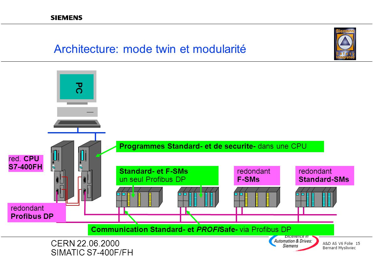Architecture: mode twin et modularité