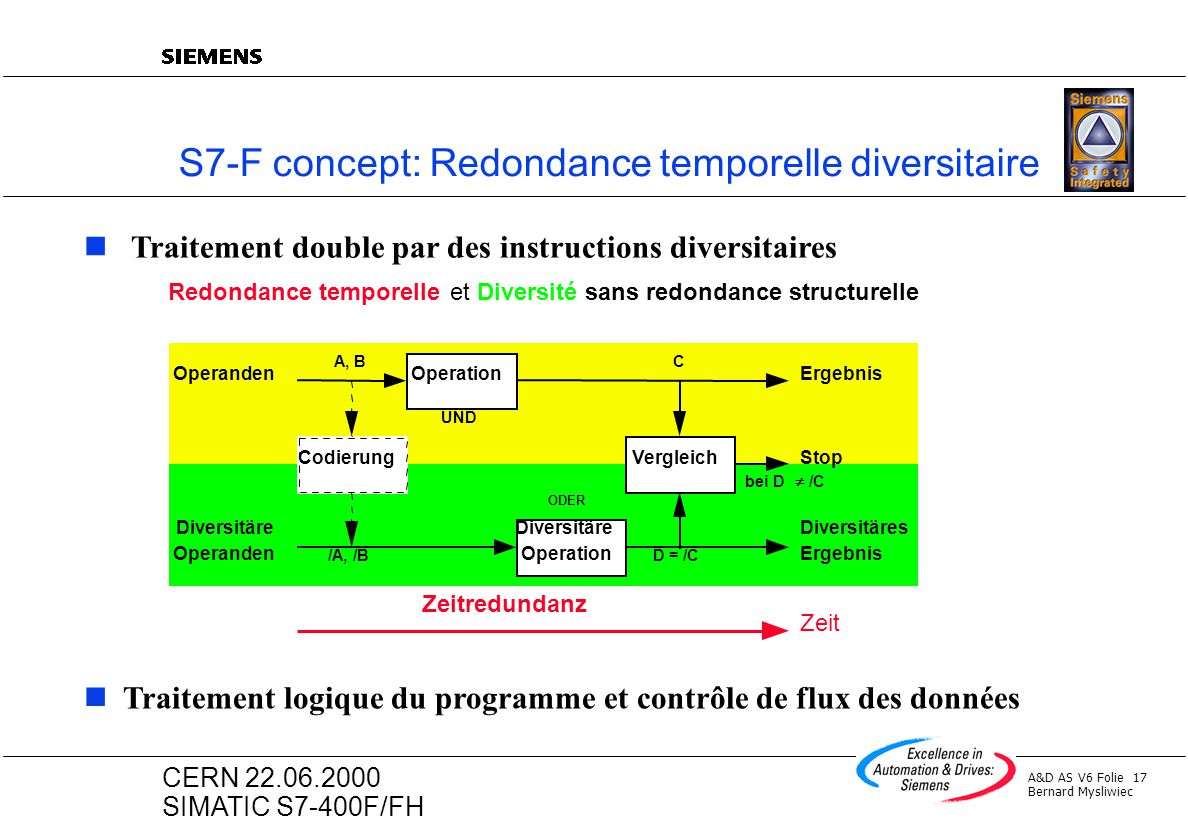 S7-F concept: Redondance temporelle diversitaire