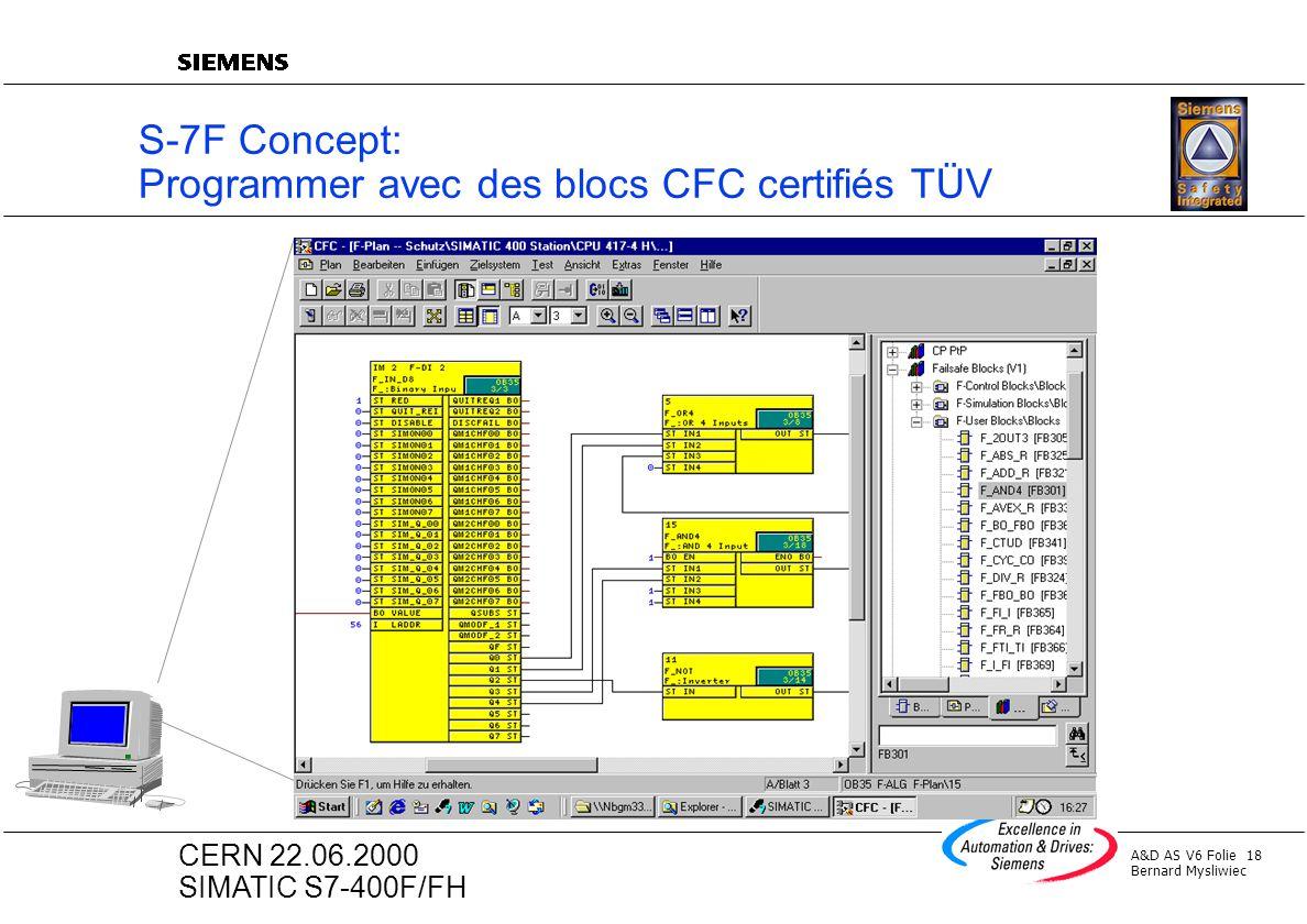 S-7F Concept: Programmer avec des blocs CFC certifiés TÜV