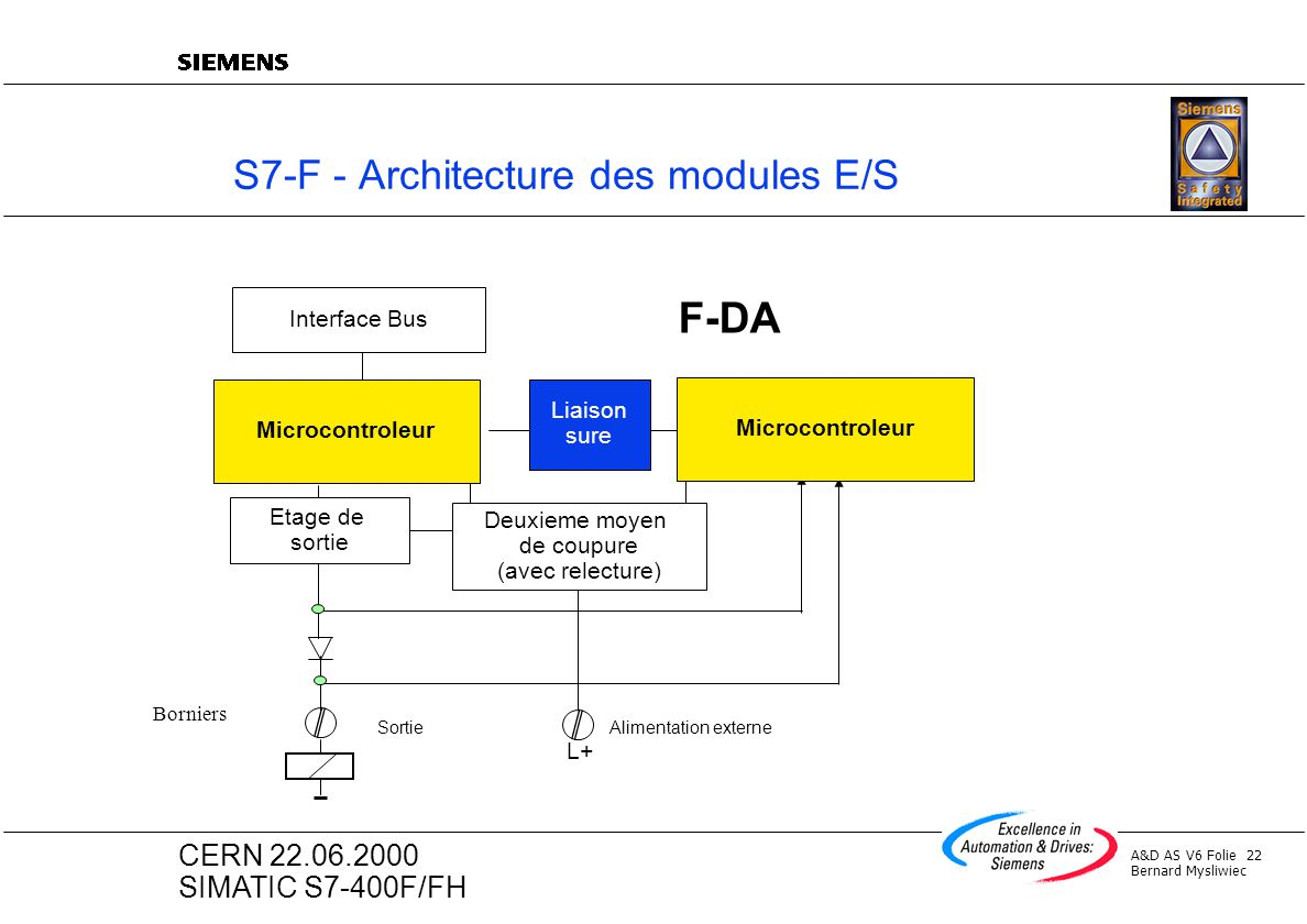S7-F - Architecture des modules E/S