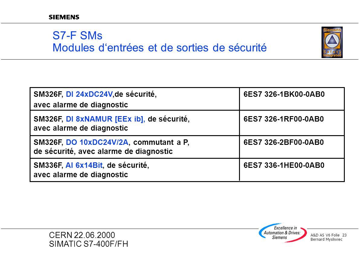 S7-F SMs Modules d'entrées et de sorties de sécurité