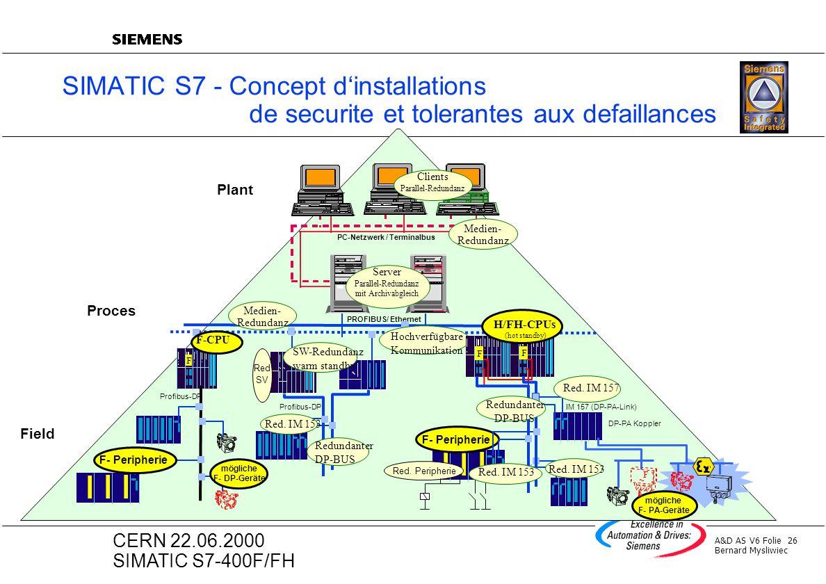 SIMATIC S7 - Concept d'installations de securite et tolerantes aux defaillances