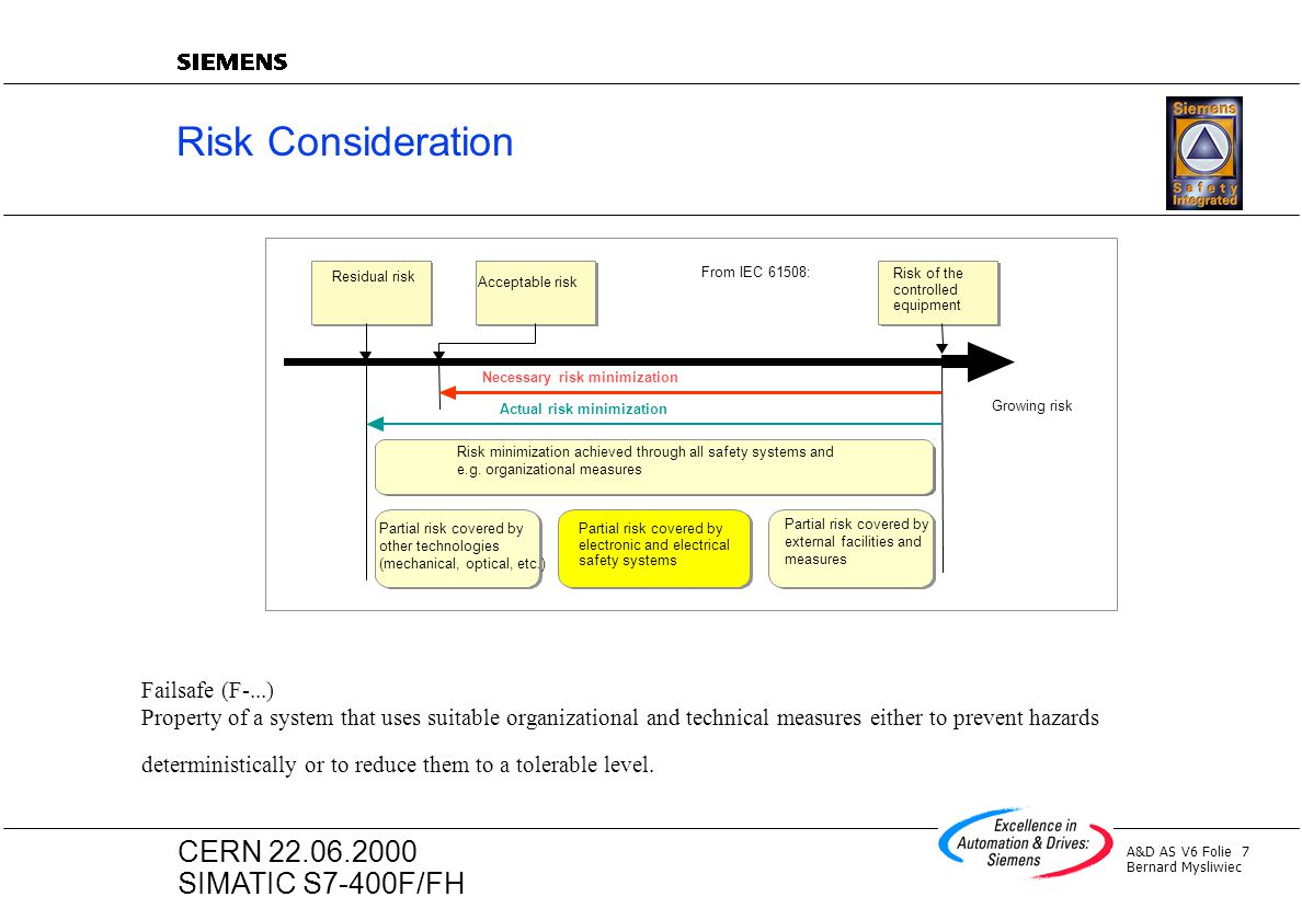 Risk Consideration Failsafe (F-...)