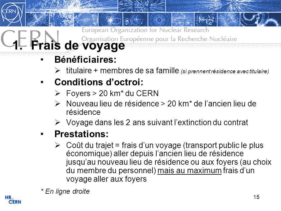Frais de voyage Bénéficiaires: Conditions d'octroi: Prestations: